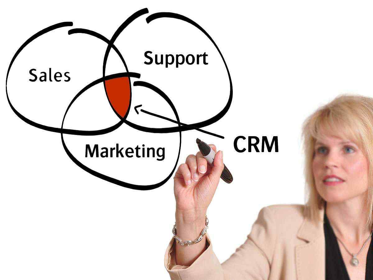 Information CRM : un recours presque obligatoire aux logiciels